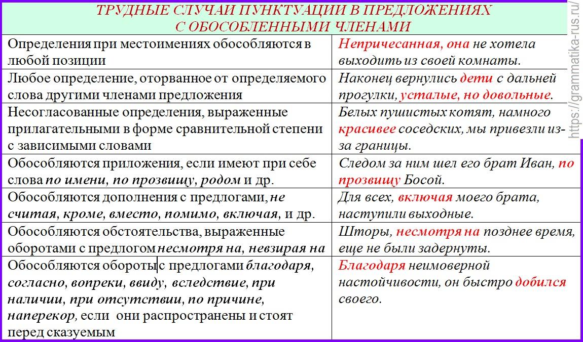 морфологический разбор слова прозвище займы на карту мгновенно круглосуточно без отказа без процентов с плохой ки в казахстане