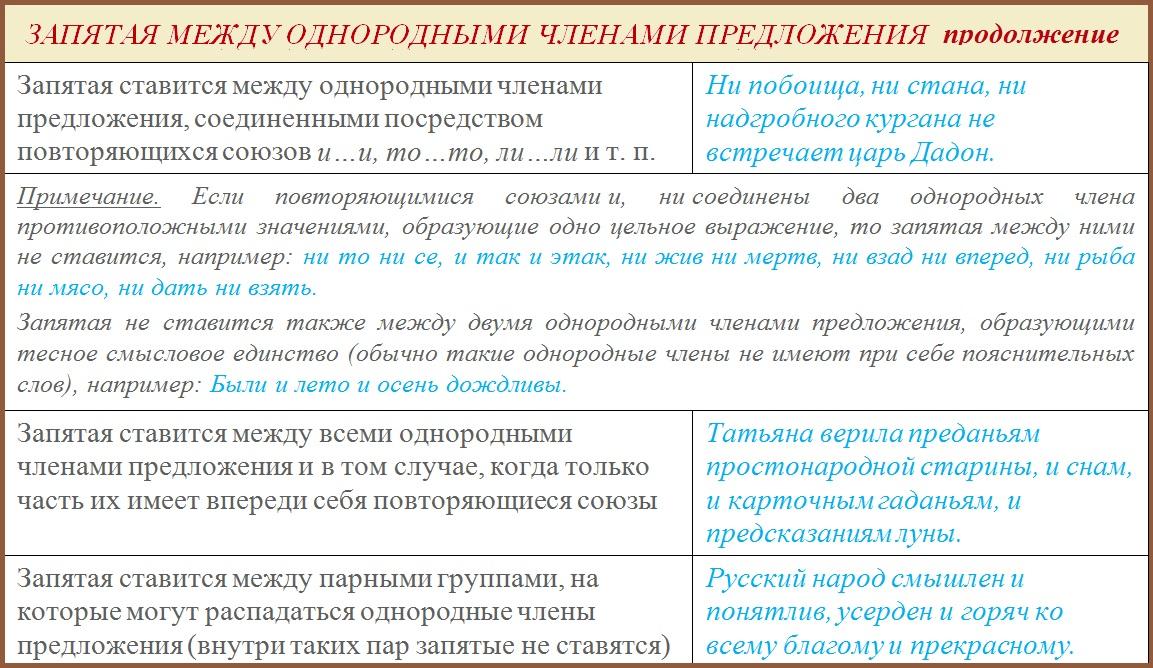 Image result for Запятая между однородными членами предложения