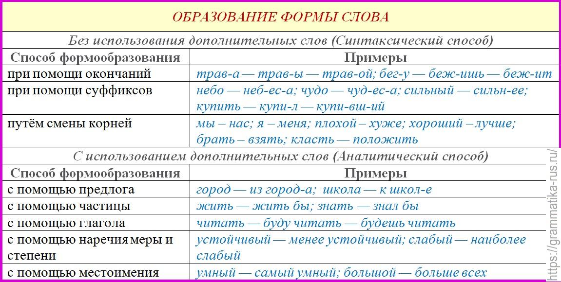 Кредит под залог недвижимости ульяновск срочно